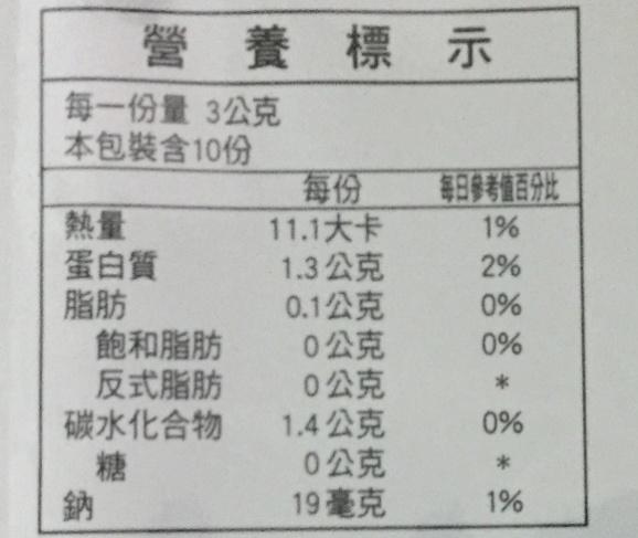台湾で使われる重さの単位